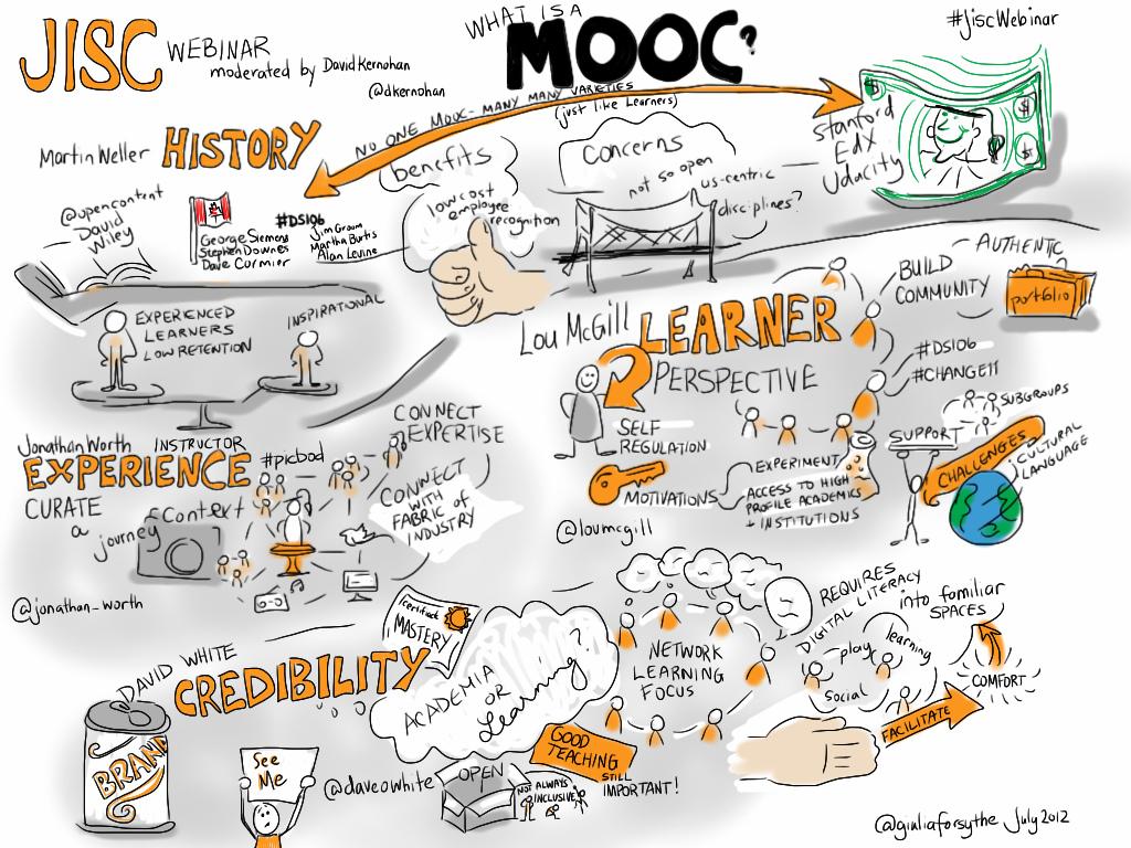 ZMG_20140214_MOOC1